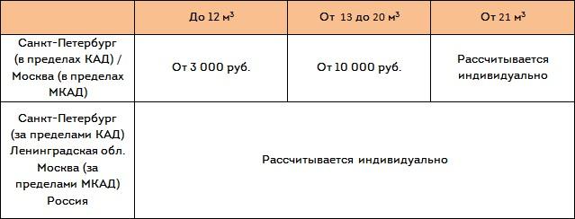 dostavka_price